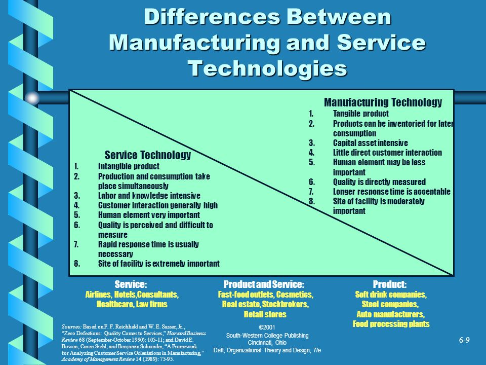 Differences Between Manufacturing and Service Technologies