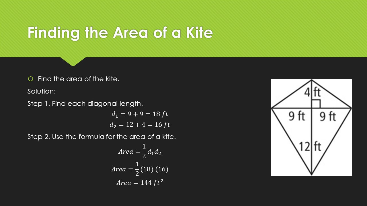 Finding The Area Of A Kite