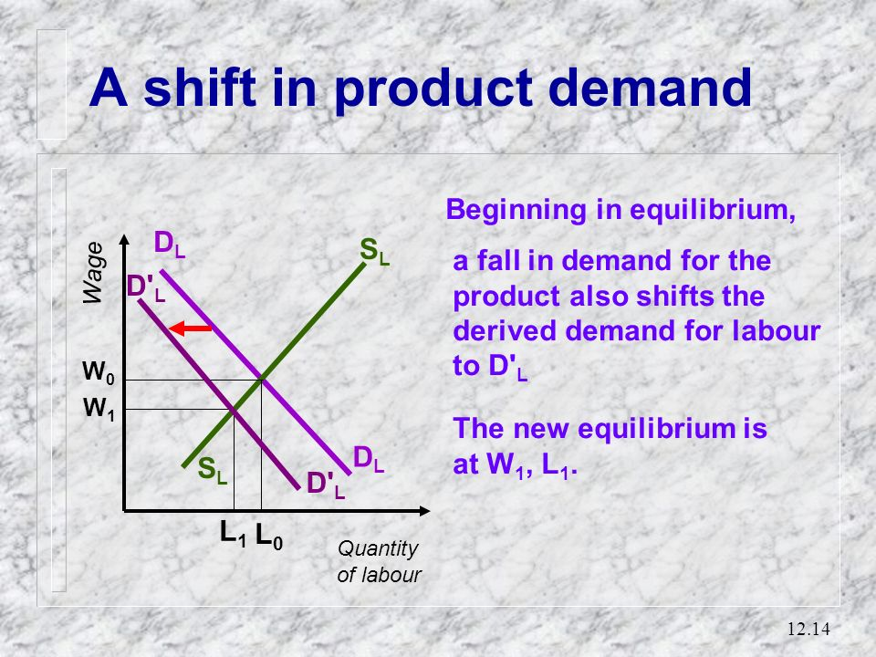 A shift in product demand