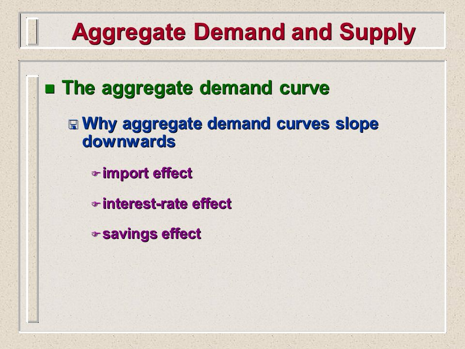 Aggregate Demand and Supply