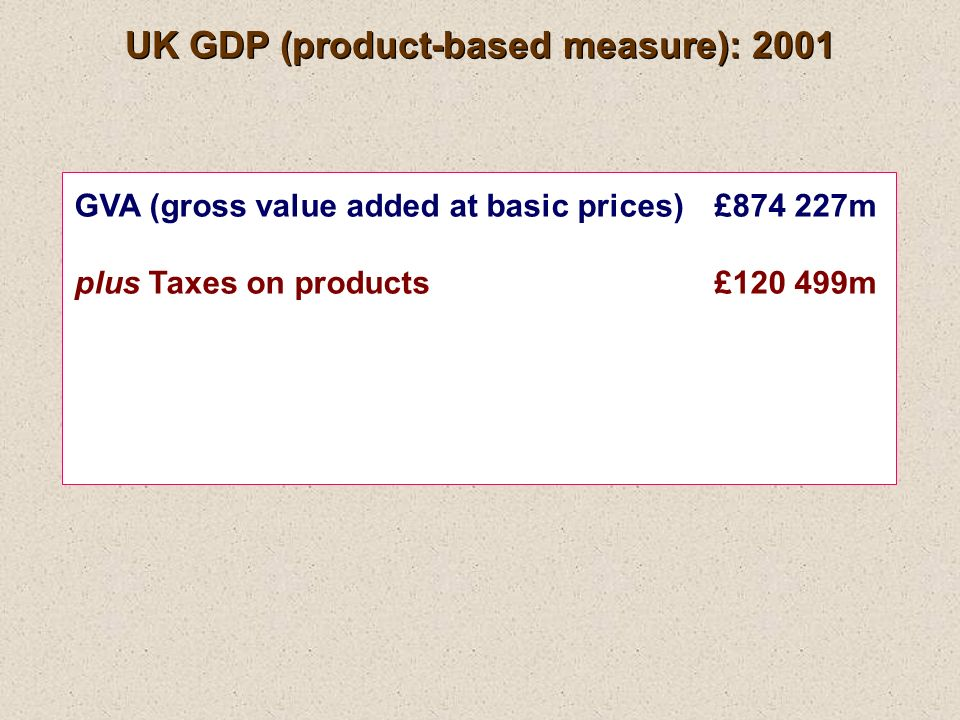UK GDP (product-based measure): 2001