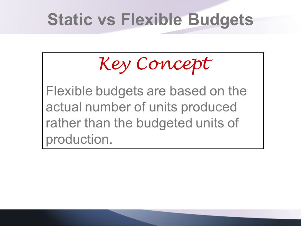Static vs Flexible Budgets