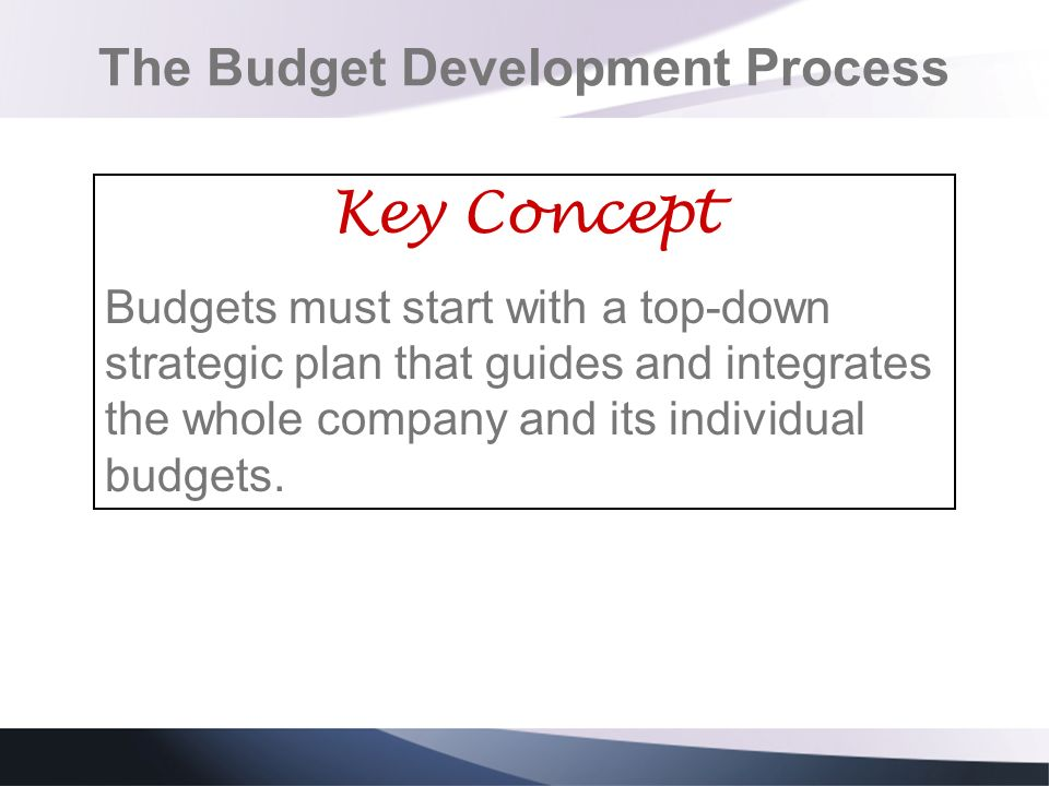 The Budget Development Process