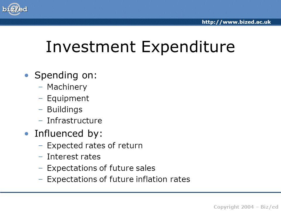 Investment Expenditure