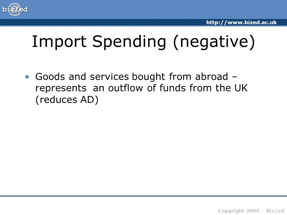 Import Spending (negative)