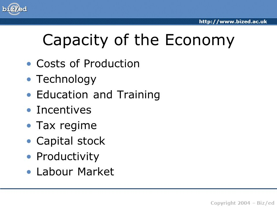 Capacity of the Economy