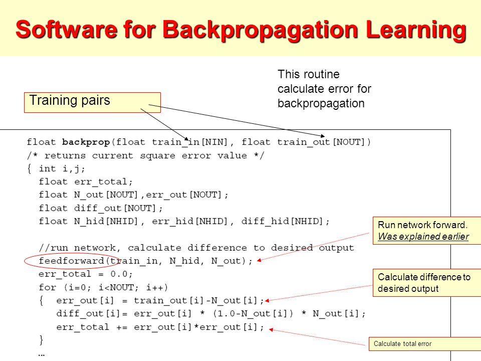 Software for Backpropagation Learning
