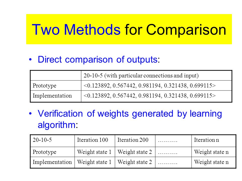 Two Methods for Comparison