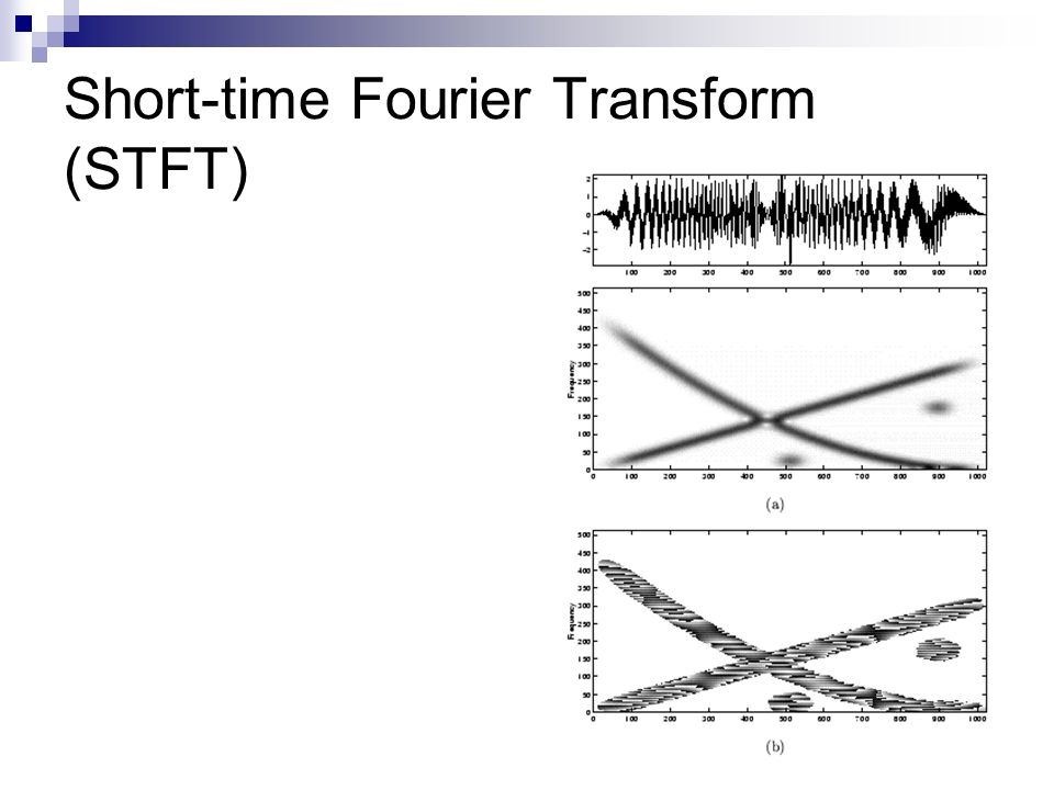 analysis/resynthesis with the short time fourier transform Analysis/resynthesis with the short time fourier transform summer 2006 lecture on analysis, modeling and transformation of audio signals axel robel.