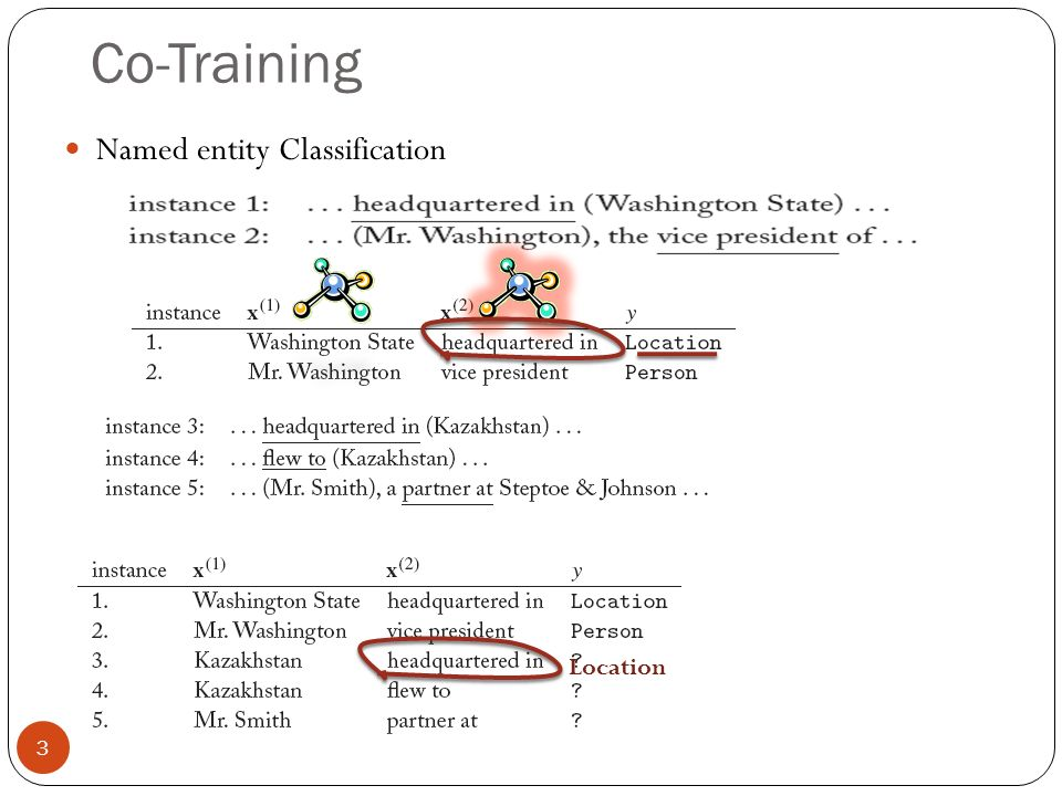 Co-Training Named entity Classification Location