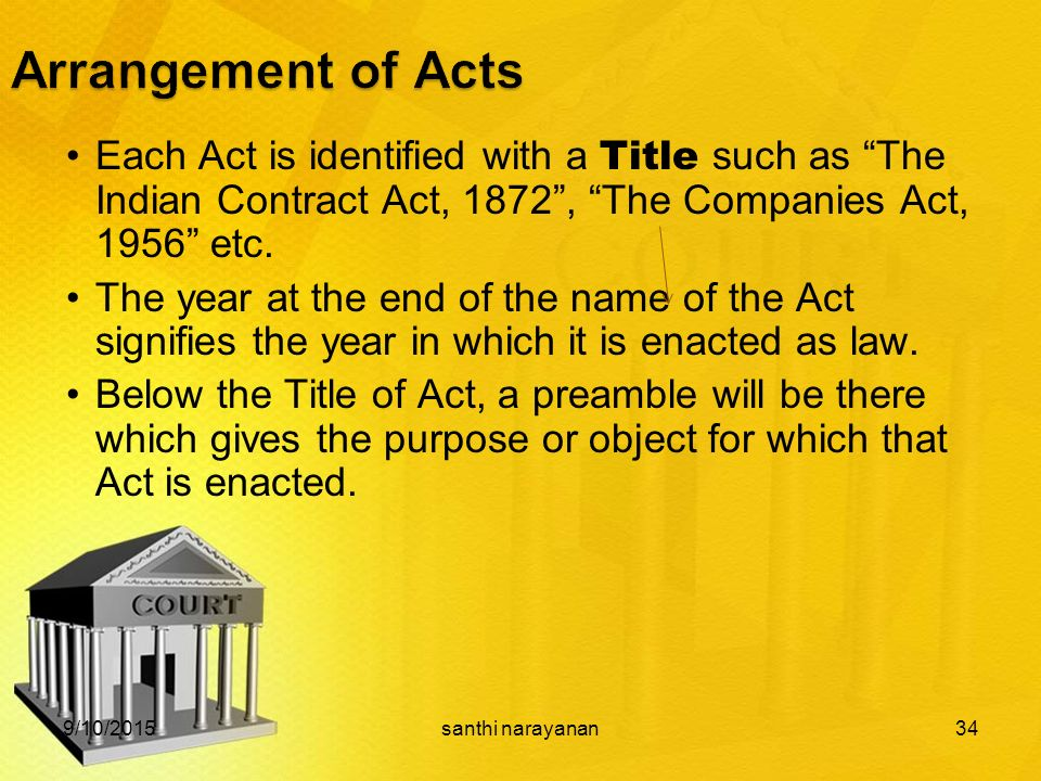 The Indian Contract Act 1872 Pdf