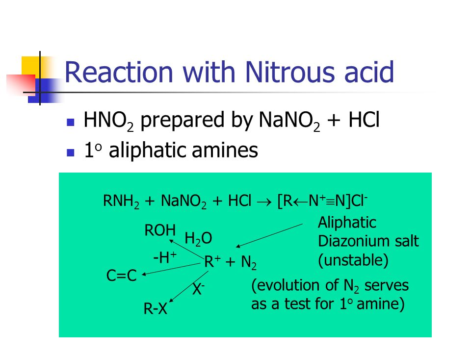 Reaction with Nitrous acid