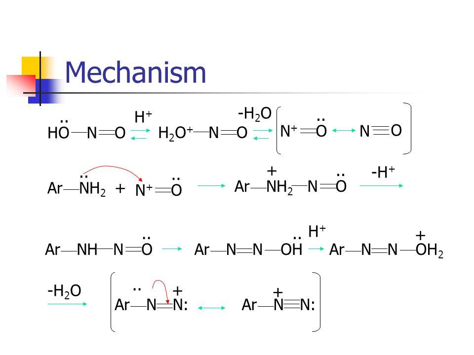Mechanism -H2O HO N O .. H+ N+ O .. H2O+ N O N O Ar NH2 .. Ar NH2 + N