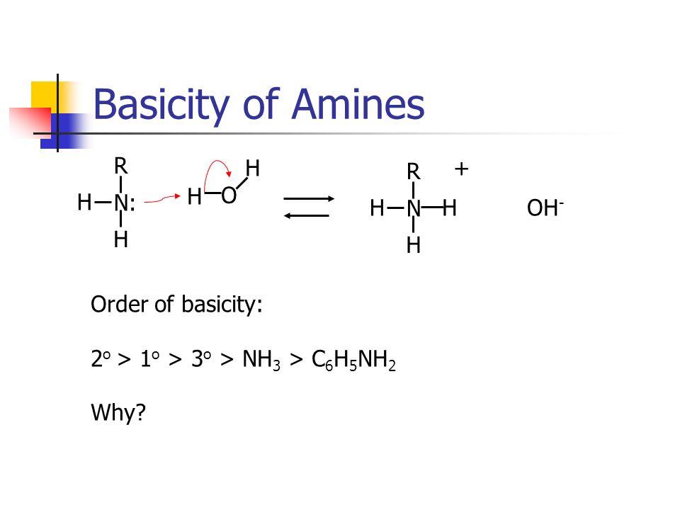 Basicity of Amines R H N: H O R H N + OH- Order of basicity: