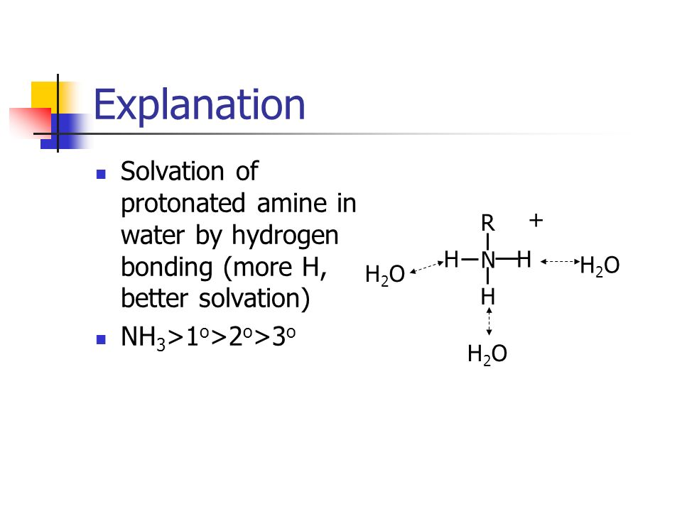 Explanation Solvation of protonated amine in water by hydrogen bonding (more H, better solvation) NH3>1o>2o>3o.