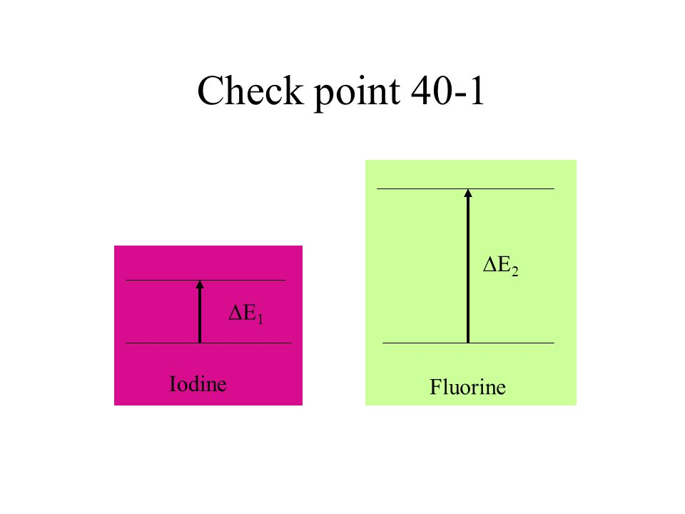 Check point 40-1 E2 Fluorine E1 Iodine