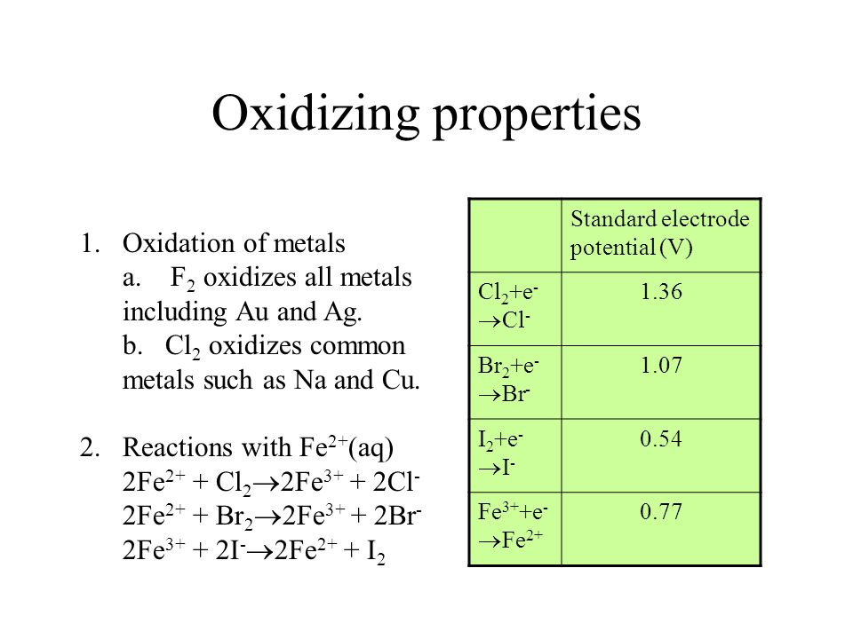 Oxidizing properties Oxidation of metals