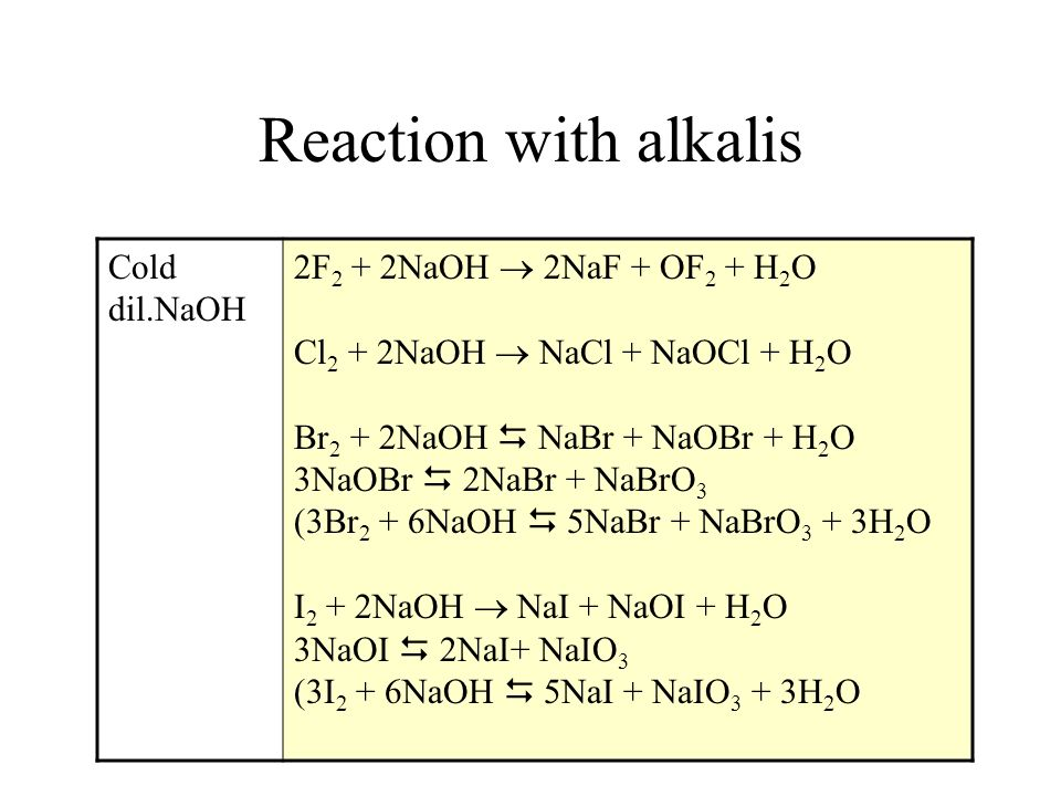 Reaction with alkalis Cold dil.NaOH 2F2 + 2NaOH  2NaF + OF2 + H2O