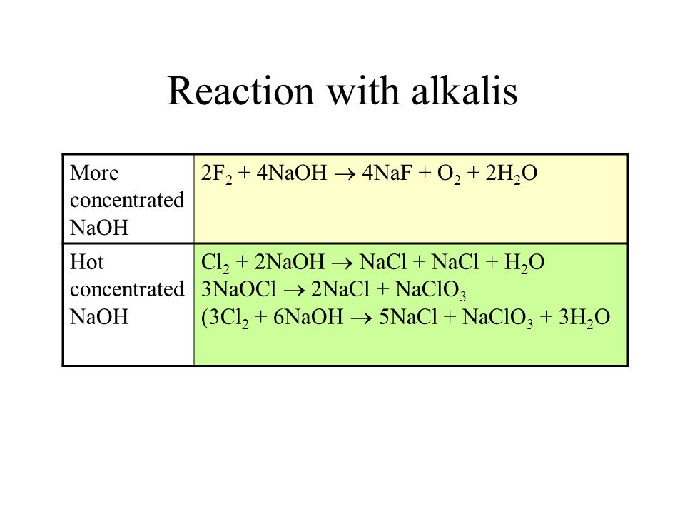 Reaction with alkalis More concentrated NaOH
