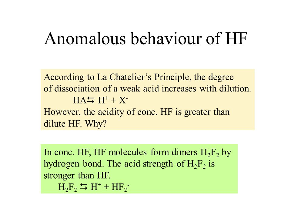 Anomalous behaviour of HF