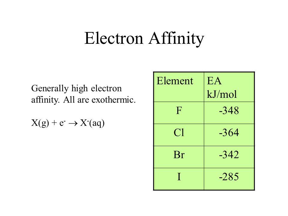 affinity electron essay