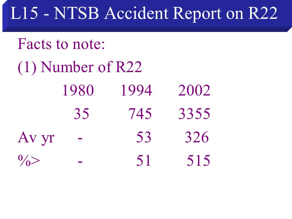 L15 - NTSB Accident Report on R22