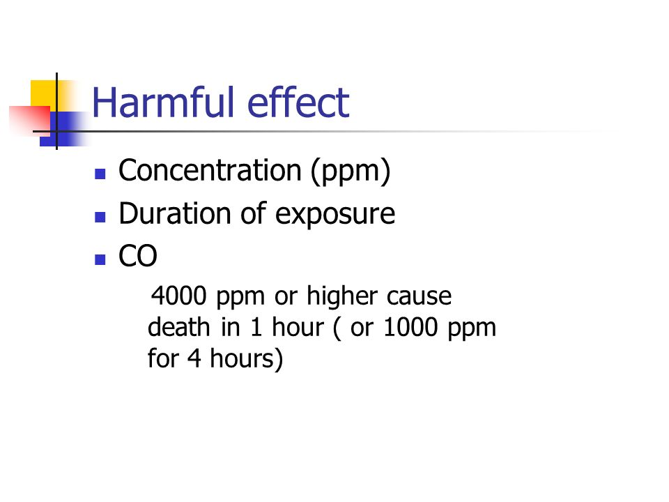 Harmful effect Concentration (ppm) Duration of exposure CO
