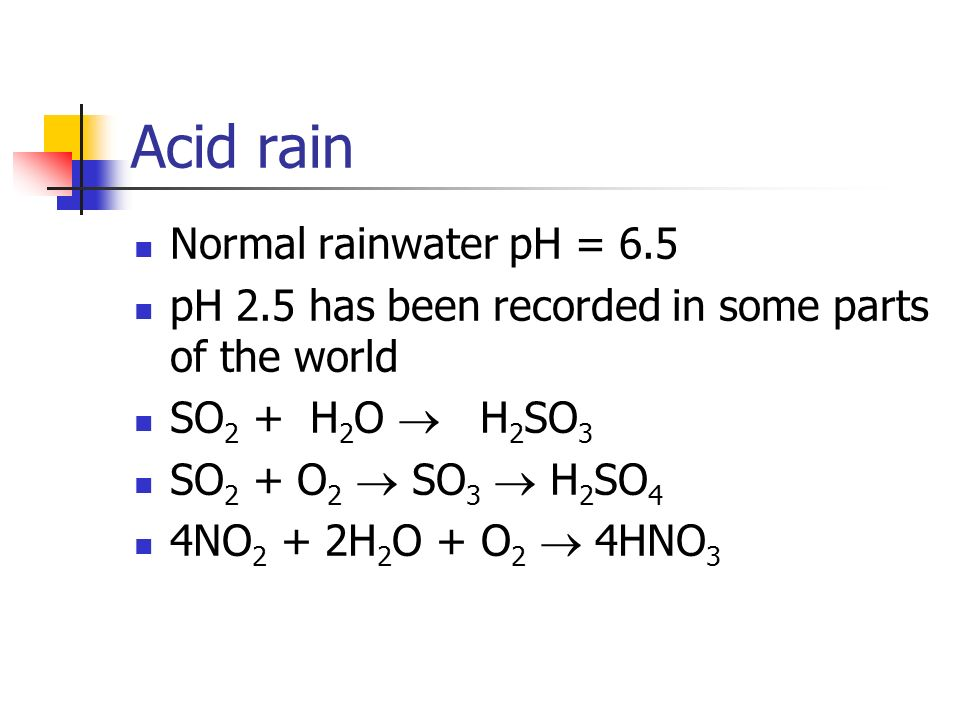 Acid rain Normal rainwater pH = 6.5