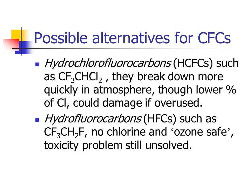 Possible alternatives for CFCs