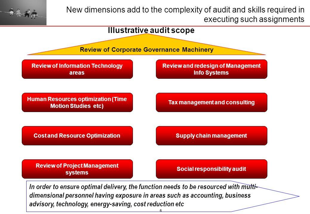 Illustrative audit scope