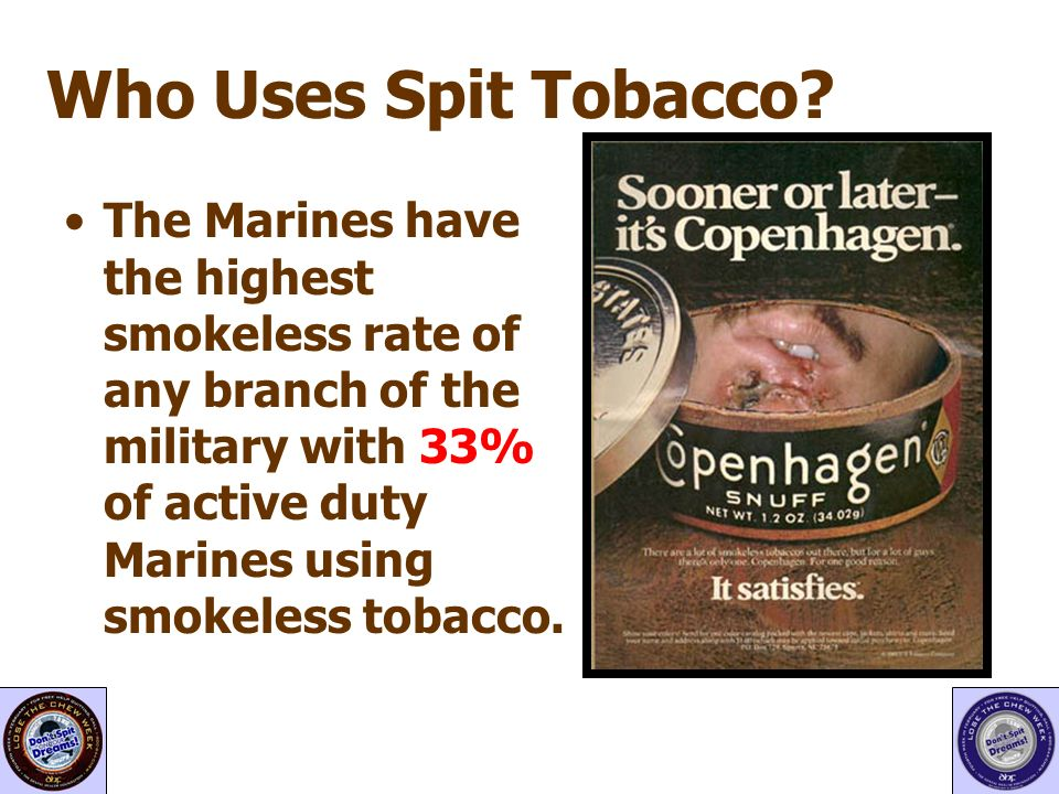 Who Uses Spit Tobacco