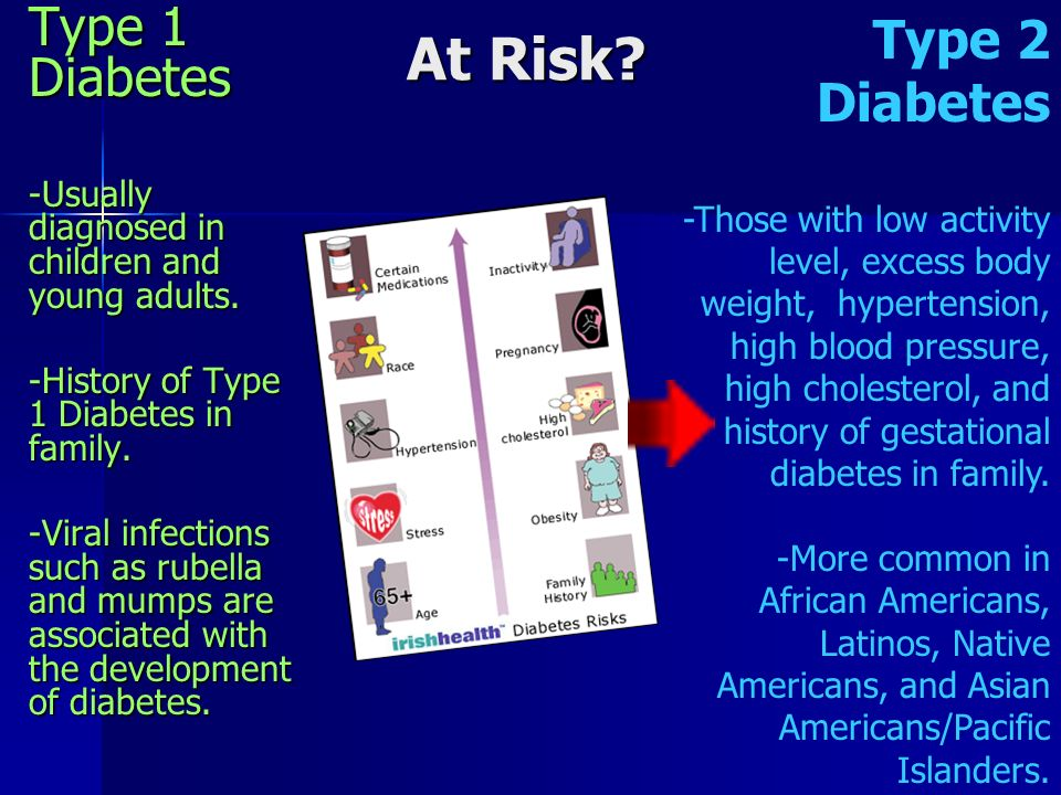 At Risk Type 1 Diabetes Type 2 Diabetes