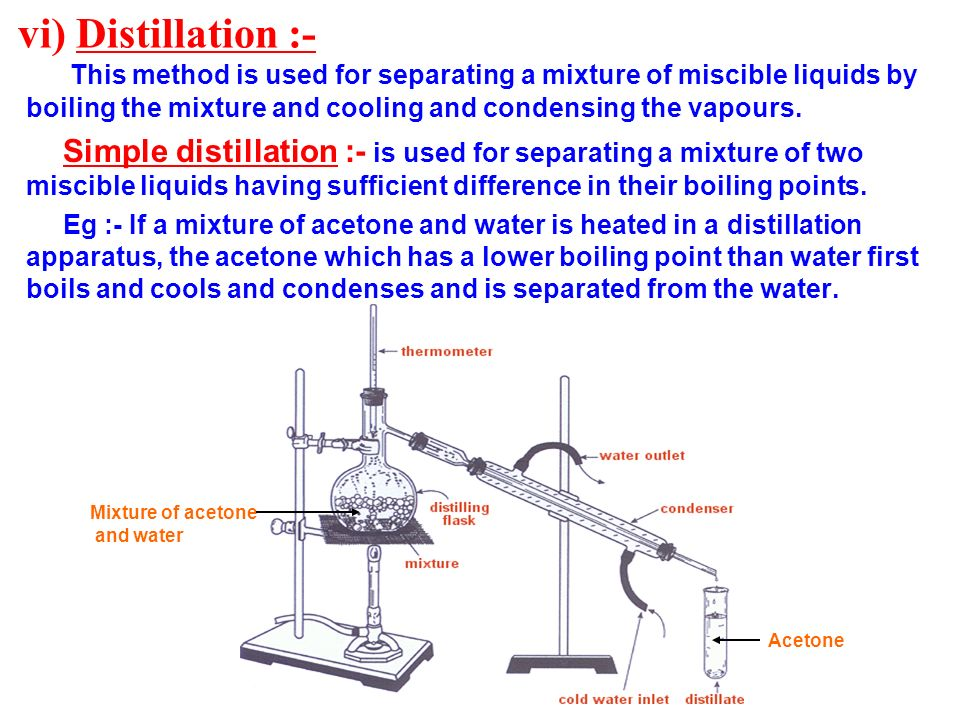 vi) Distillation :- This method is used for separating a mixture of miscible liquids by boiling the mixture and cooling and condensing the vapours.