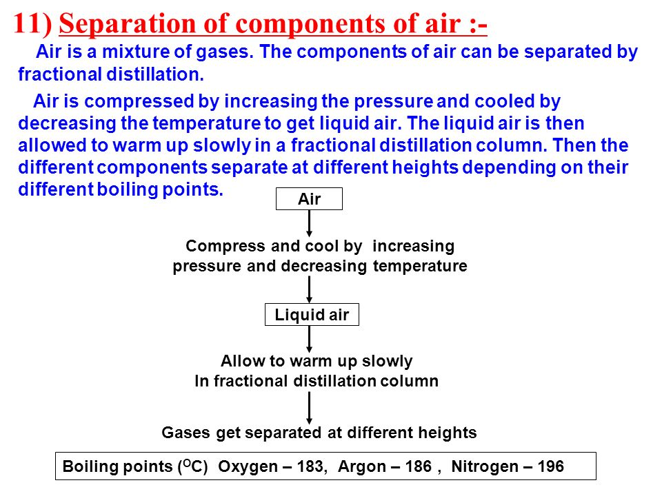 11) Separation of components of air :-