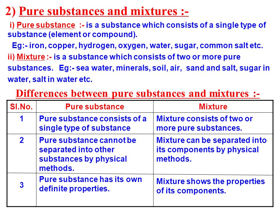 Chapter 2 is matter around us pure ppt video online for Soil homogeneous or heterogeneous