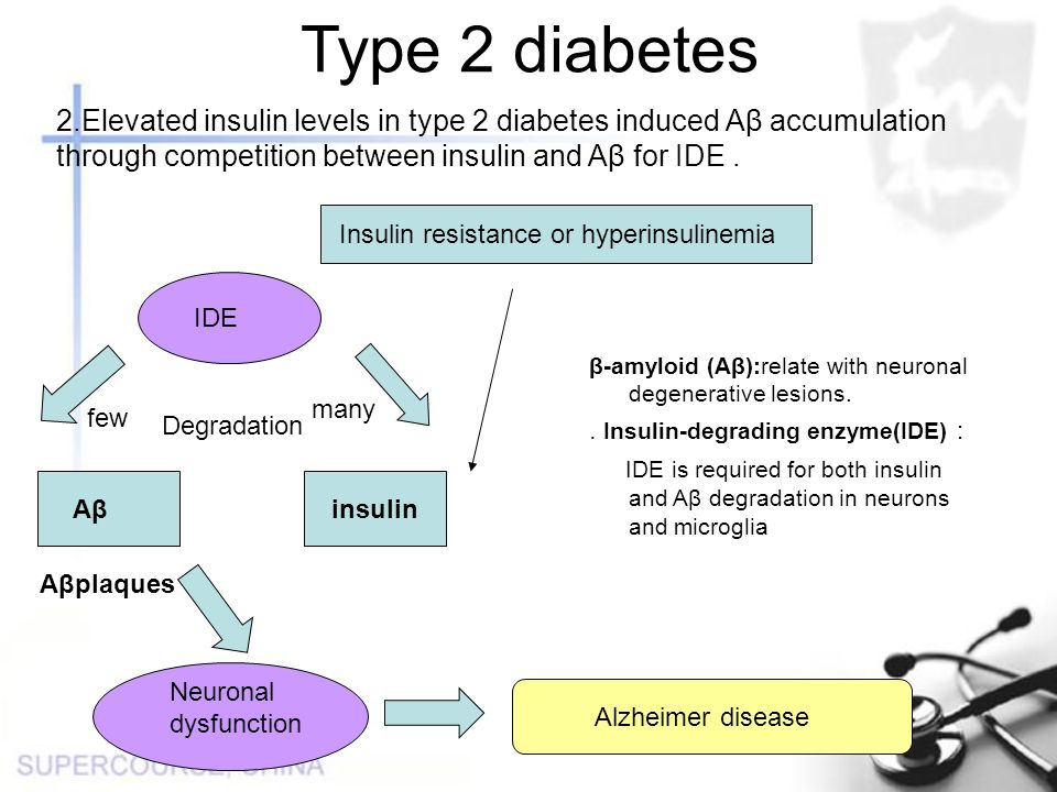 """biology diabetes essay Diabetes mellitus and medical sciences background biology essay diabetess means """" fluxing through """" and mellitus means """" sweet as honey """" ( hanas, r, 2005, p12 ) diabetes mellitus is a chronic metabolic disease that the pancreas can non bring forth adequate insulin or the organic structure can non efficaciously use the insulin to take."""
