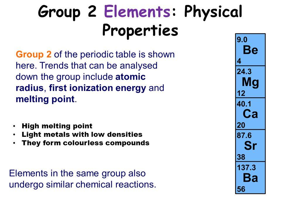 Periodic table periodic table group 2a properties for Table properties