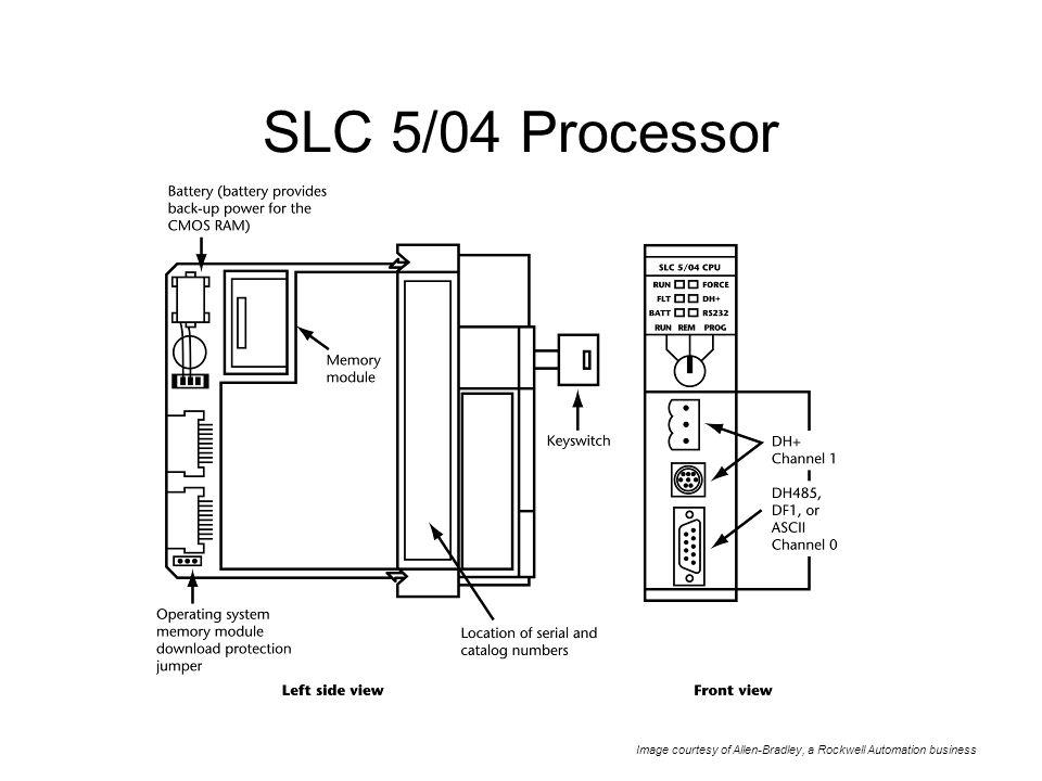 Plc Cabinet Wiring Diagram : Slc wiring diagrams diagram