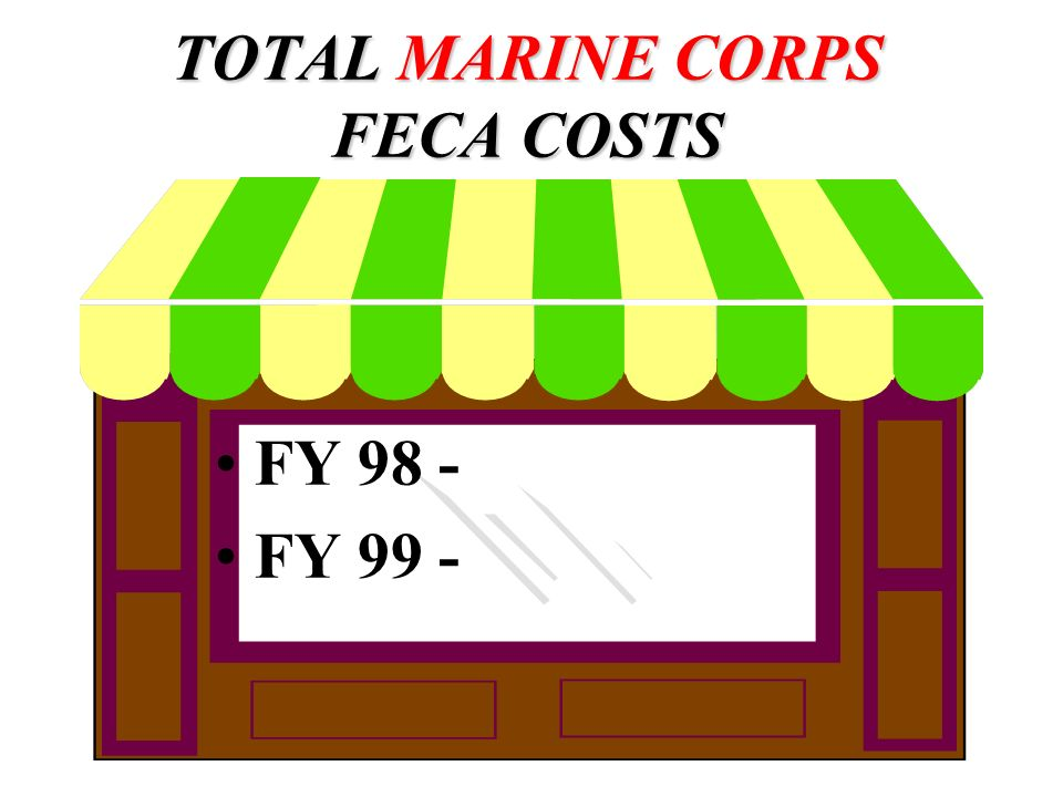 TOTAL MARINE CORPS FECA COSTS