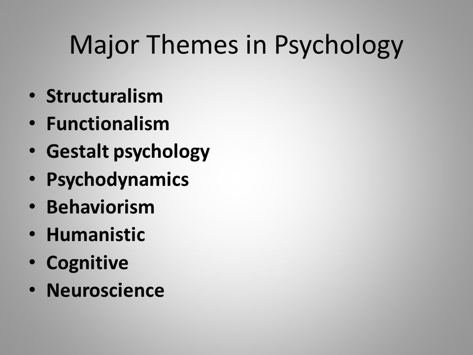 psychology and behaviorism functionalism The latter half of the twentieth century saw an even further growth away from the teachings of wundtian psychology and all ideas.