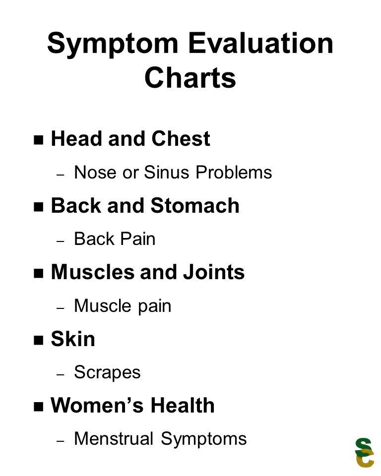 Symptom Evaluation Charts