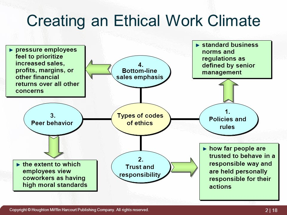 ethical climate Ethical climate assessment survey (ecas) instructions: answer the questions in this survey according to how you currently.