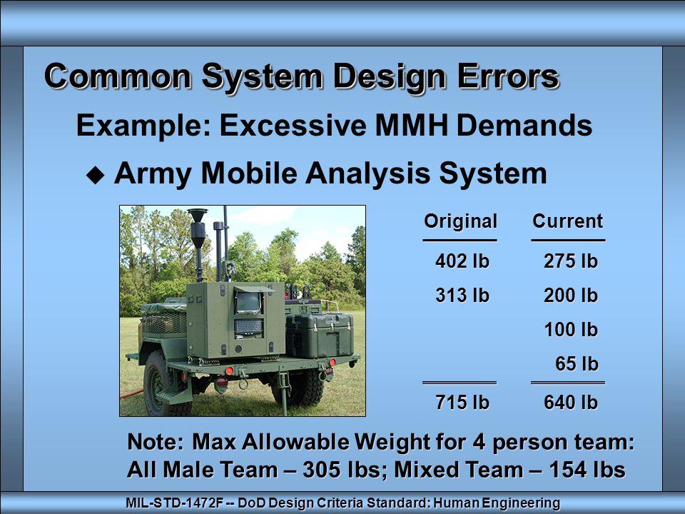 Common System Design Errors