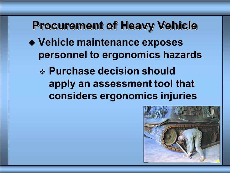 Procurement of Heavy Vehicle