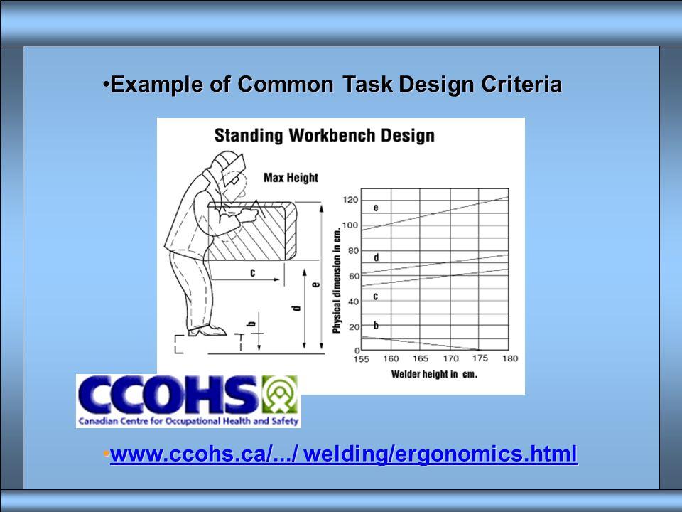 Example of Common Task Design Criteria