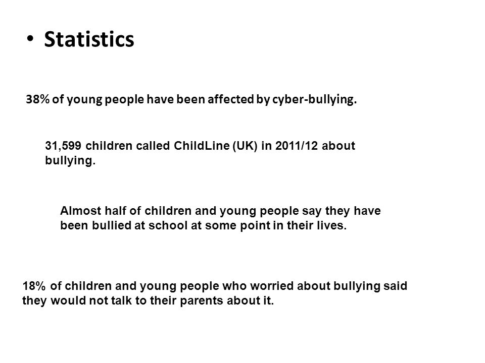 Statistics 38% of young people have been affected by cyber-bullying.