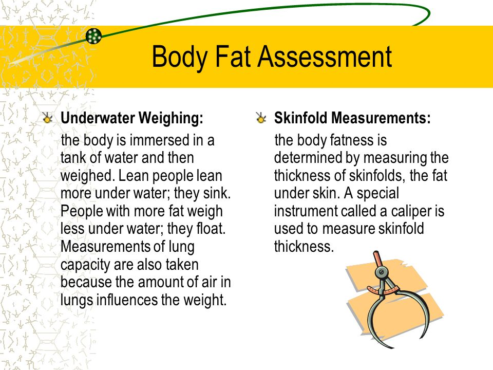 Body Fat Assessment Underwater Weighing: