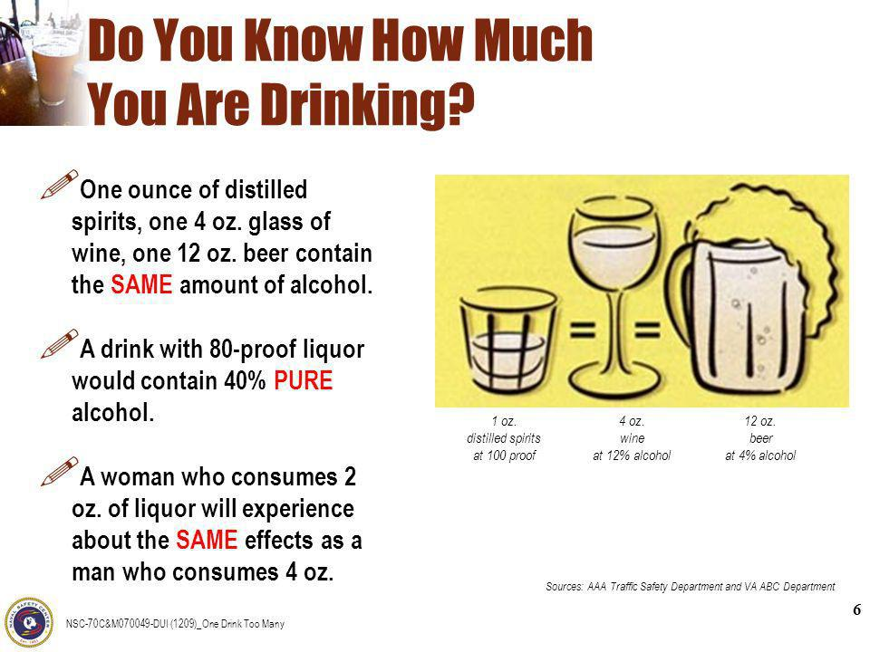 Do You Know How Much You Are Drinking