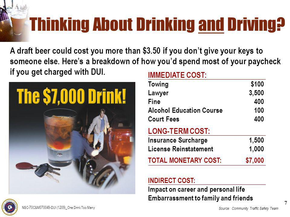 Thinking About Drinking and Driving