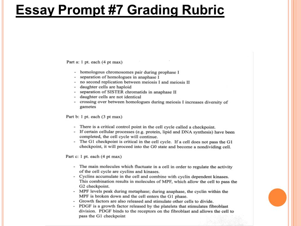 ap psychology essay prompts and scoring rubrics Ap® spanish language writing and speaking scoring guidelines parts/prompts of the writing task scores may be lowered on an essay of fewer than 200 words.